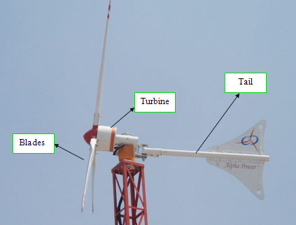 Wind Turbine Domestic Wind Turbines Manufacturers Micro